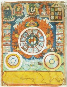Arte Himalayana An Astrological Thangka Tibet, 19th