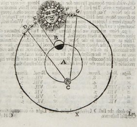 Goad (John) Astro-Meteorologica, Or Aphorisms And