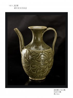 Song, Yaozhou Glazed Floral Decorated Teapot.