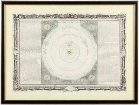 Descartes' Plan Of The Solar System 1761