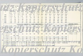 MASERATI 1953, Data Sheet Maserati Tipo A 6 GCM T